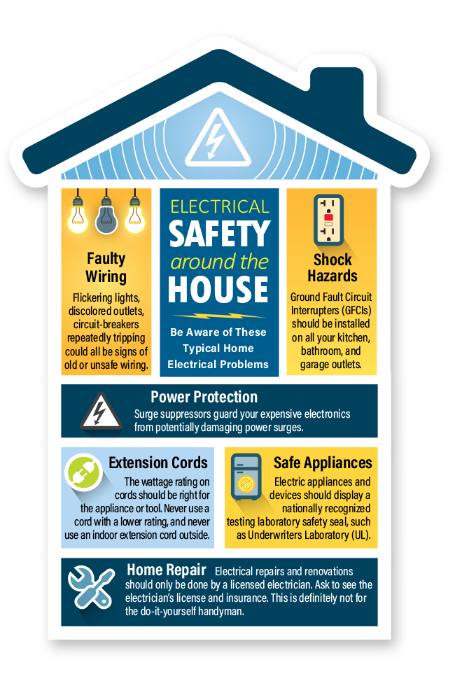 HOUSE-electrical-safety21